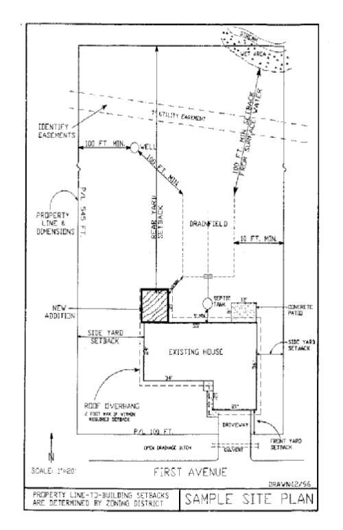 Planning your own fence installation for Site plan drawing online